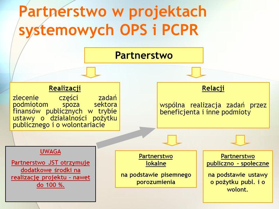 Partnerstwo w projektach systemowych OPS i PCPR