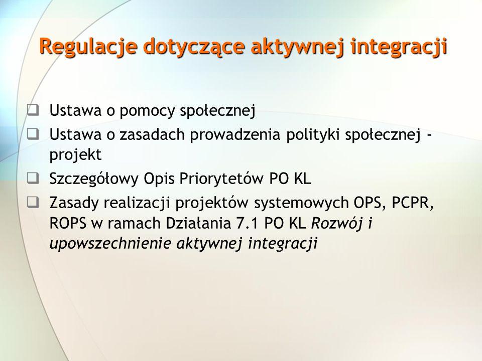 Regulacje dotyczące aktywnej integracji
