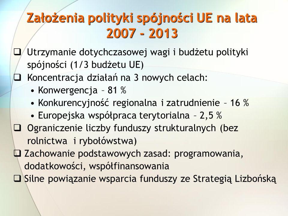 Założenia polityki spójności UE na lata 2007 - 2013