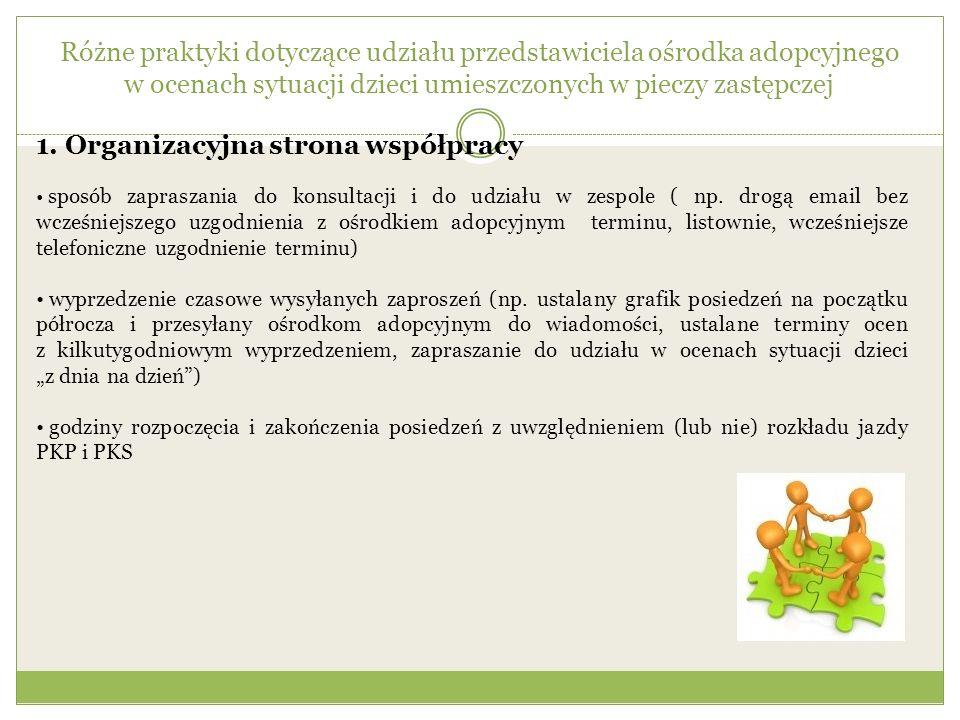 Organizacyjna strona współpracy