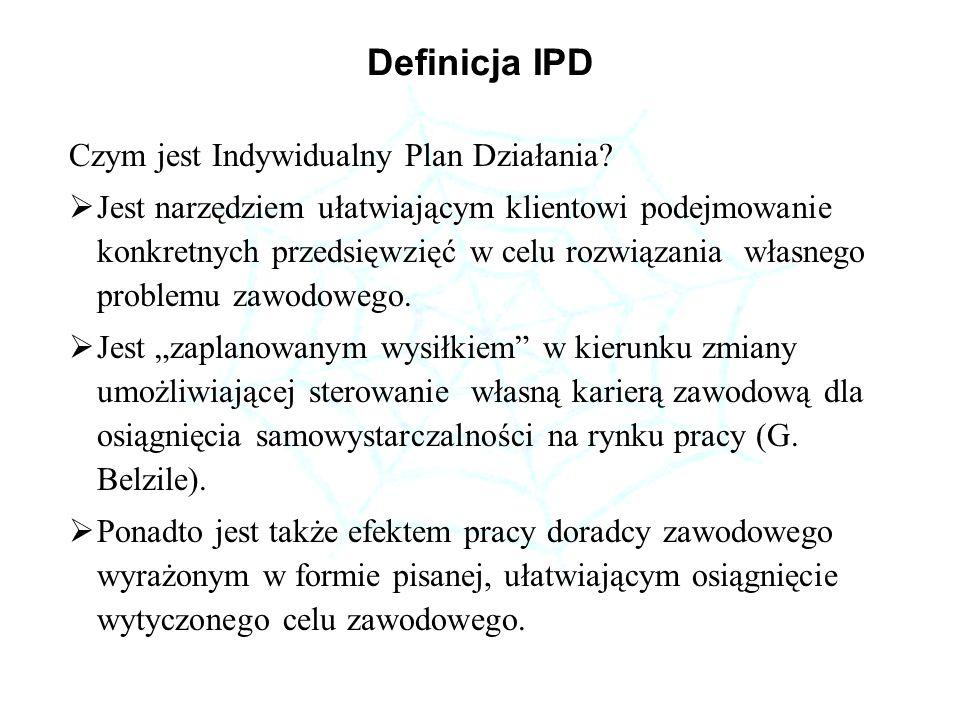 Definicja IPD Czym jest Indywidualny Plan Działania