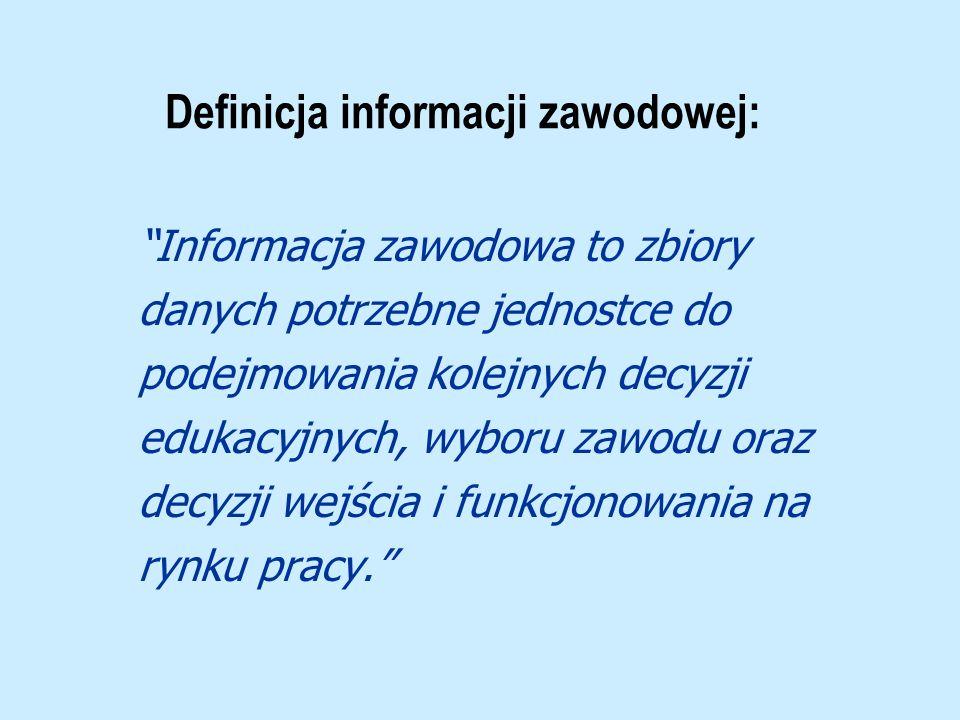 Definicja informacji zawodowej: