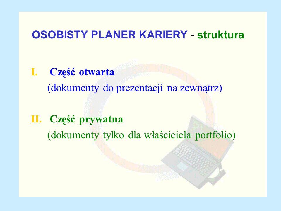 OSOBISTY PLANER KARIERY - struktura