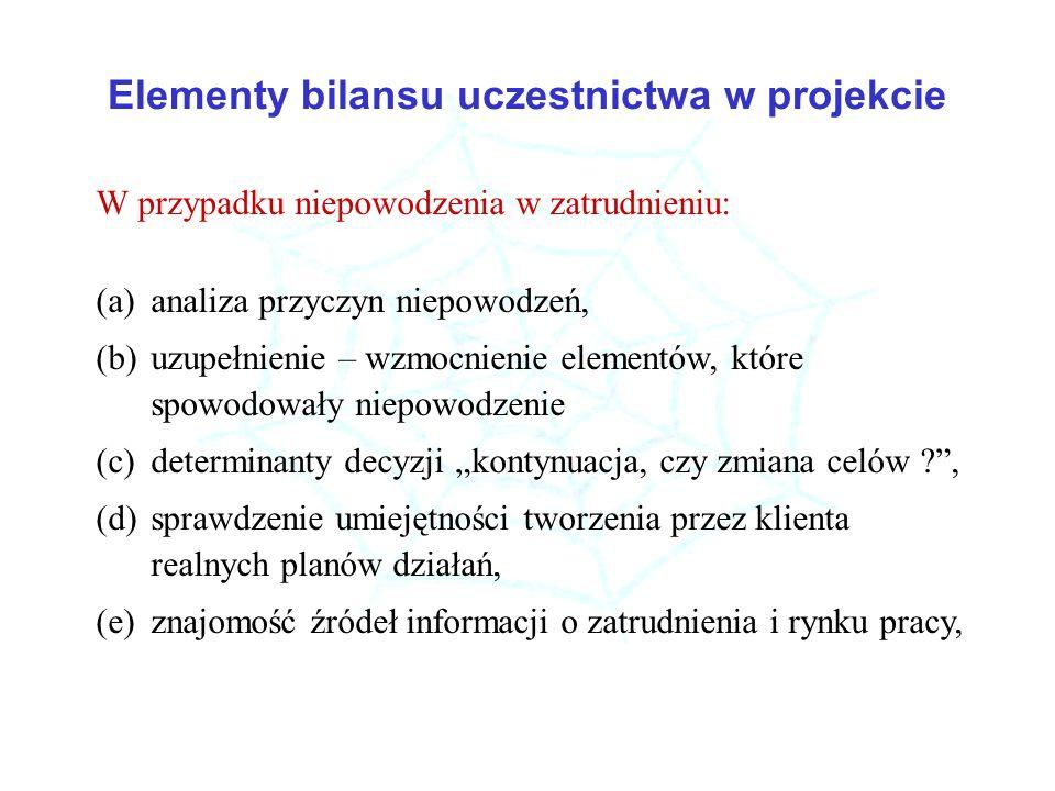 Elementy bilansu uczestnictwa w projekcie