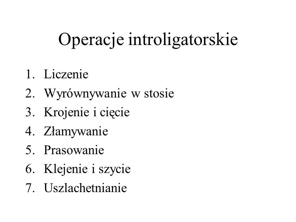 Operacje introligatorskie