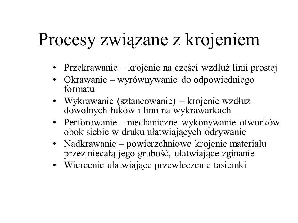Procesy związane z krojeniem