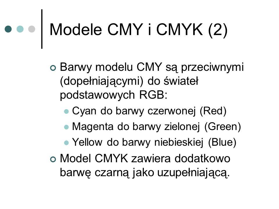 Modele CMY i CMYK (2) Barwy modelu CMY są przeciwnymi (dopełniającymi) do świateł podstawowych RGB: