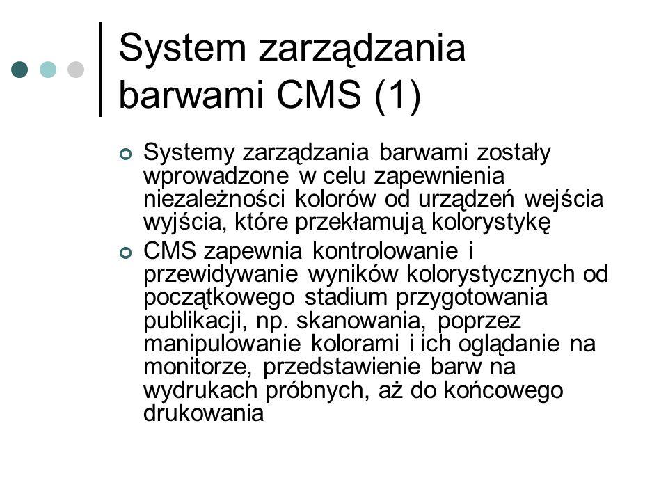 System zarządzania barwami CMS (1)