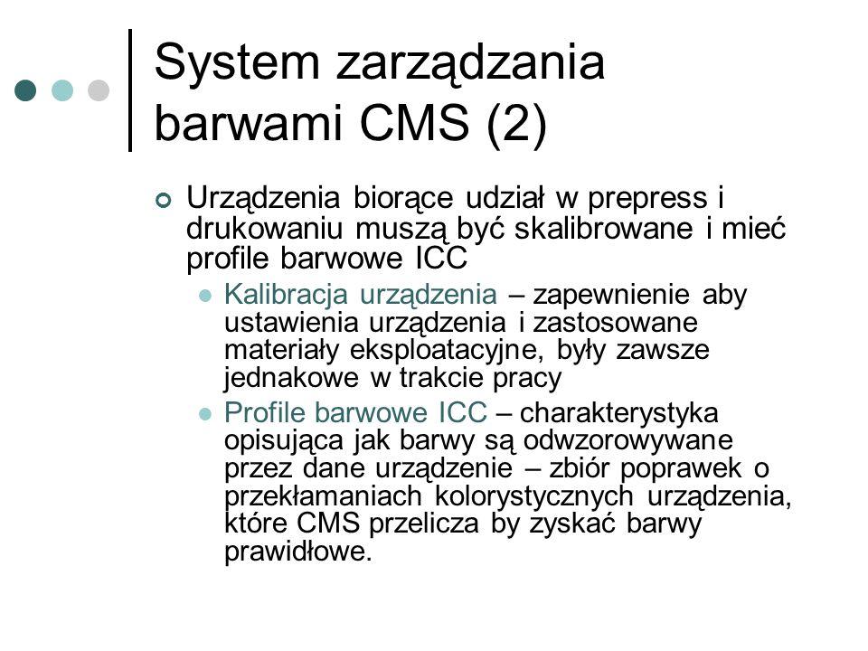System zarządzania barwami CMS (2)