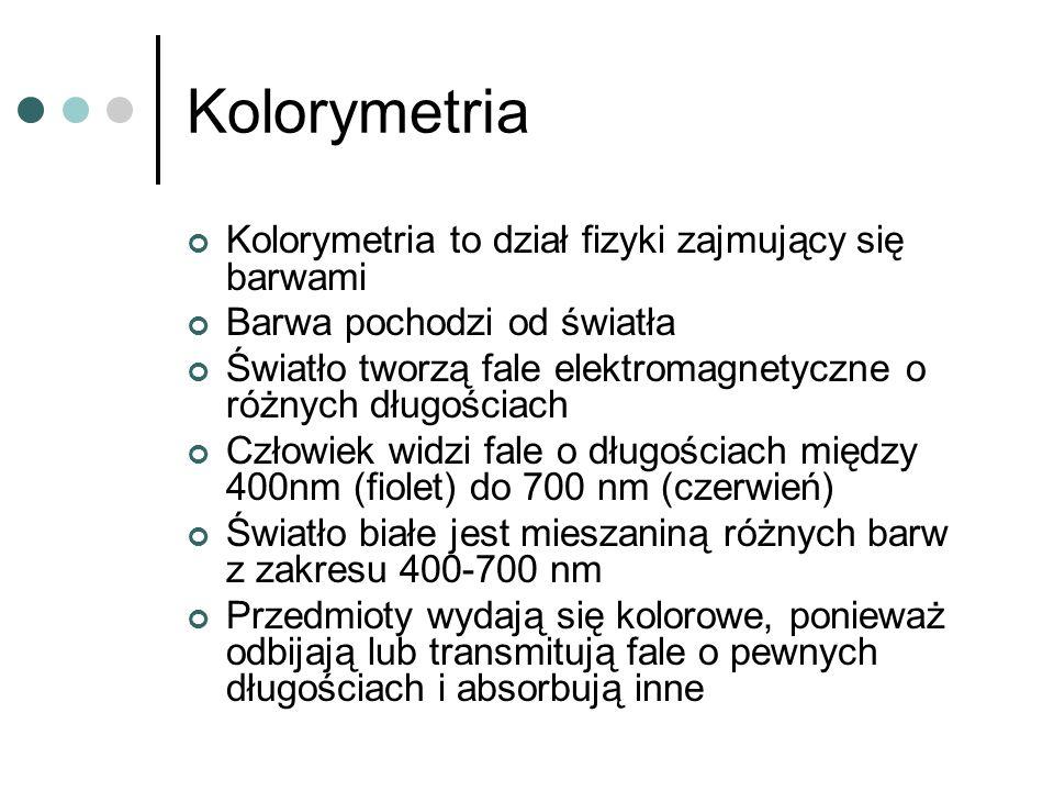 Kolorymetria Kolorymetria to dział fizyki zajmujący się barwami