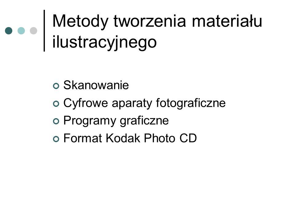Metody tworzenia materiału ilustracyjnego