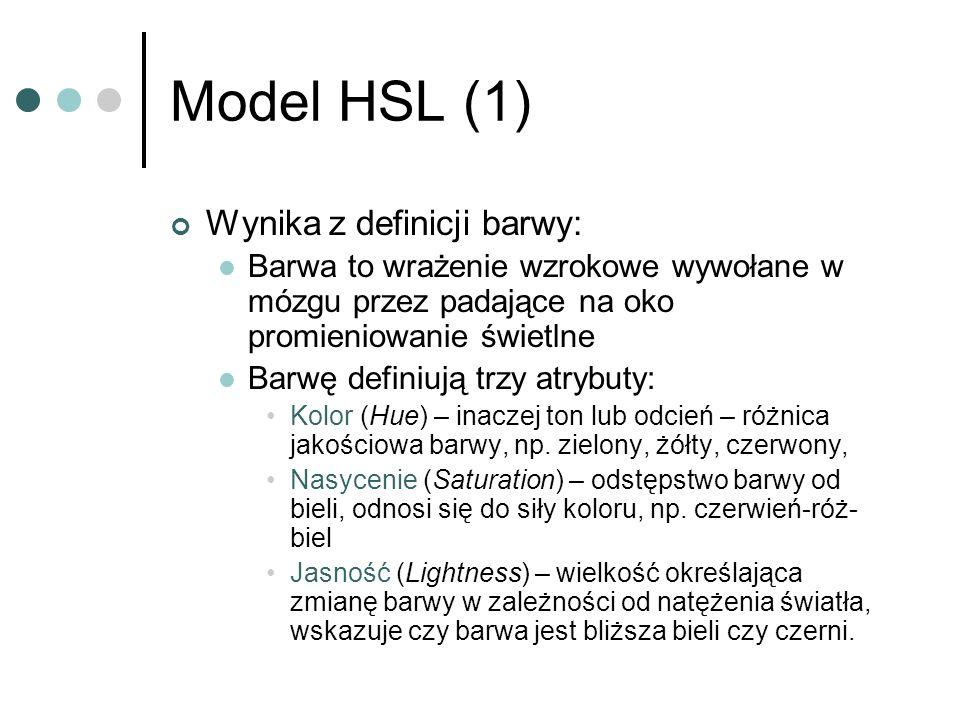 Model HSL (1) Wynika z definicji barwy: