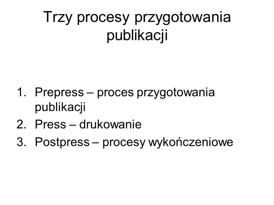 Trzy procesy przygotowania publikacji