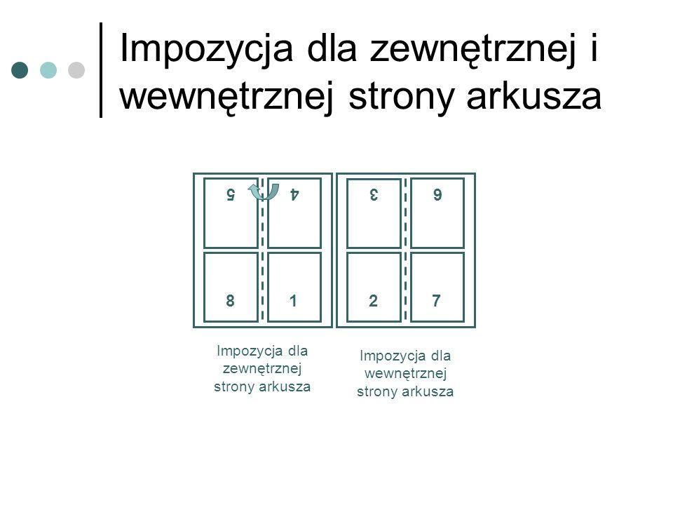 Impozycja dla zewnętrznej i wewnętrznej strony arkusza