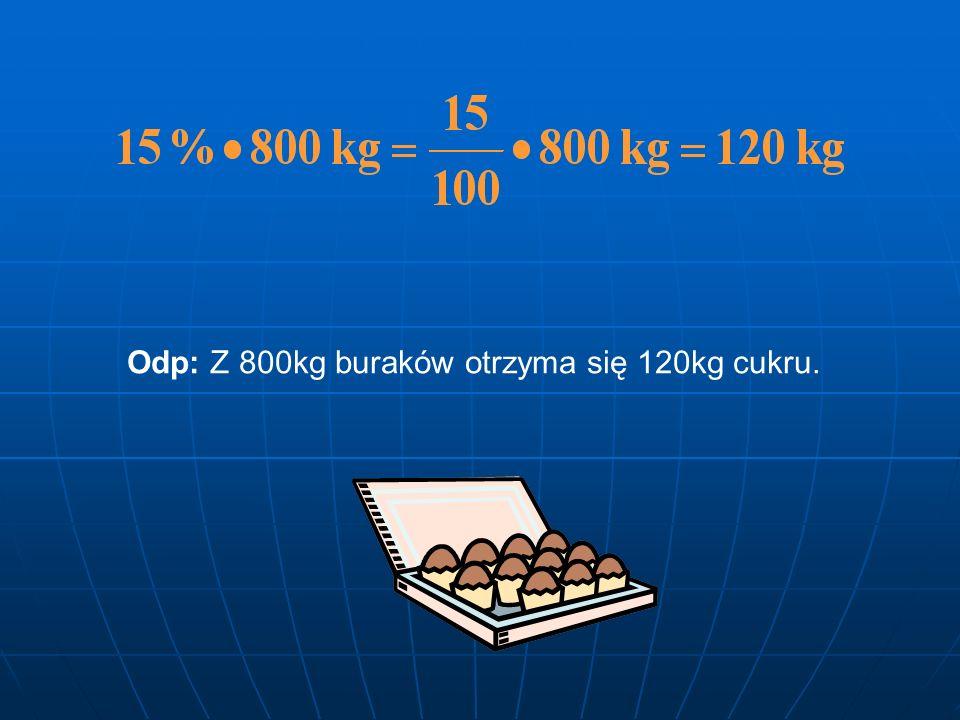 Odp: Z 800kg buraków otrzyma się 120kg cukru.
