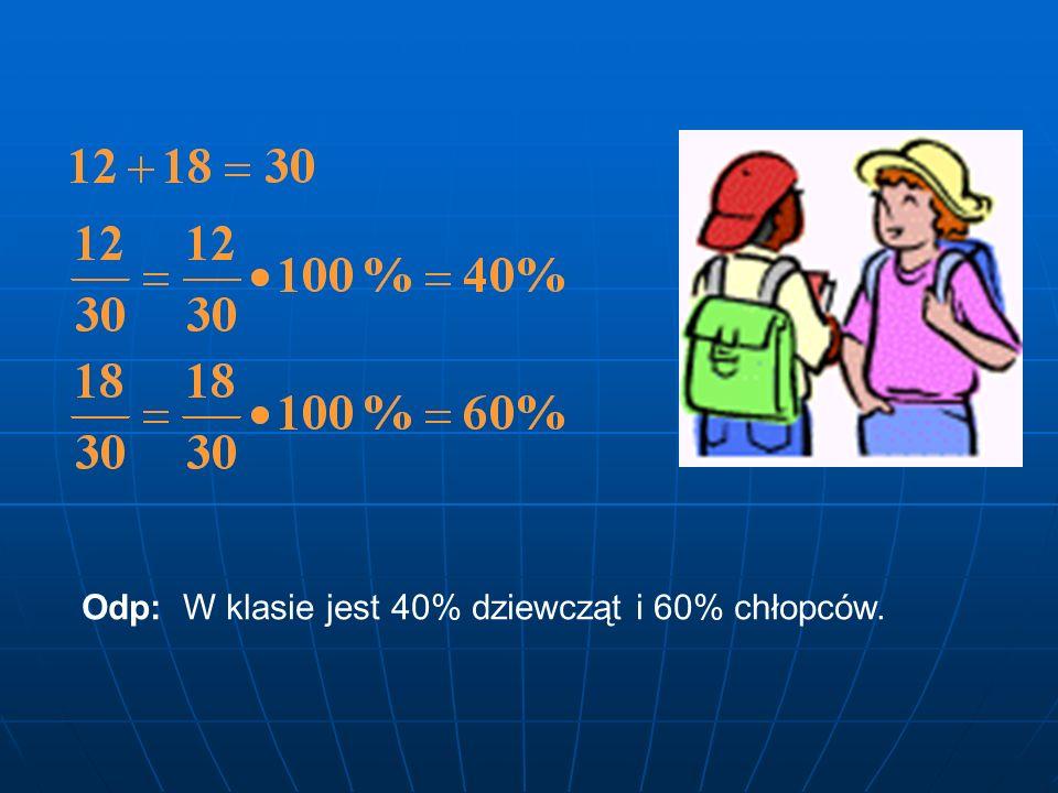 Odp: W klasie jest 40% dziewcząt i 60% chłopców.