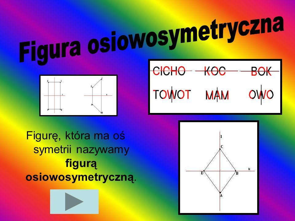 Figura osiowosymetryczna