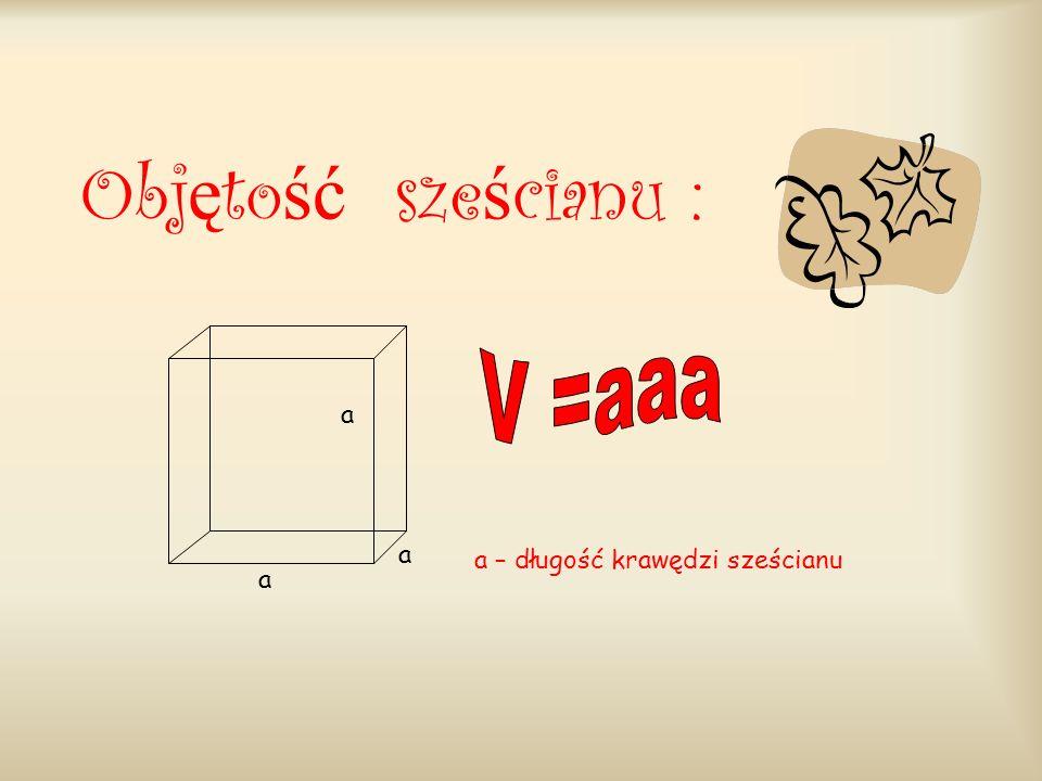 Objętość sześcianu : V =aaa a a a – długość krawędzi sześcianu a