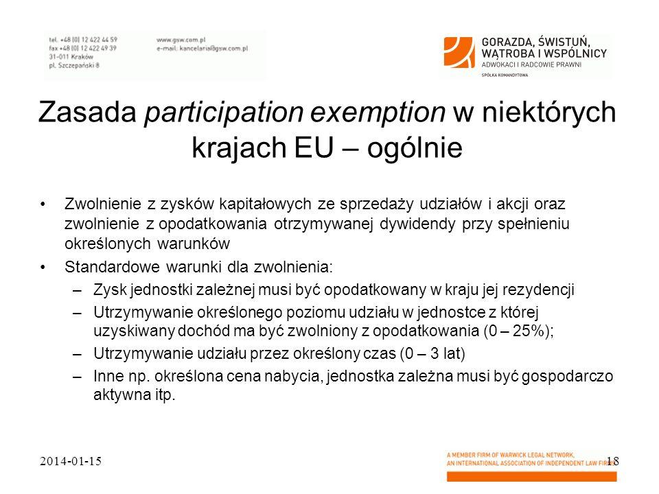 Zasada participation exemption w niektórych krajach EU – ogólnie