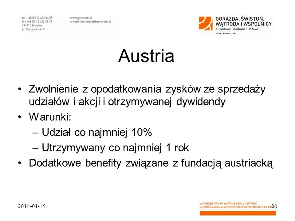 Austria Zwolnienie z opodatkowania zysków ze sprzedaży udziałów i akcji i otrzymywanej dywidendy. Warunki: