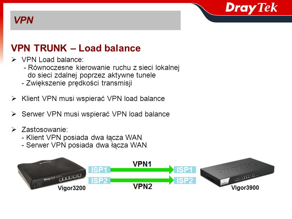 VPN TRUNK – Load balance