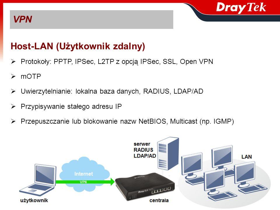 Host-LAN (Użytkownik zdalny)