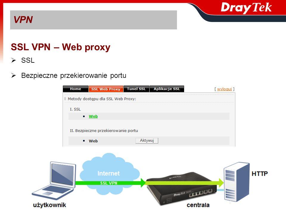 VPN SSL VPN – Web proxy SSL Bezpieczne przekierowanie portu, RDP
