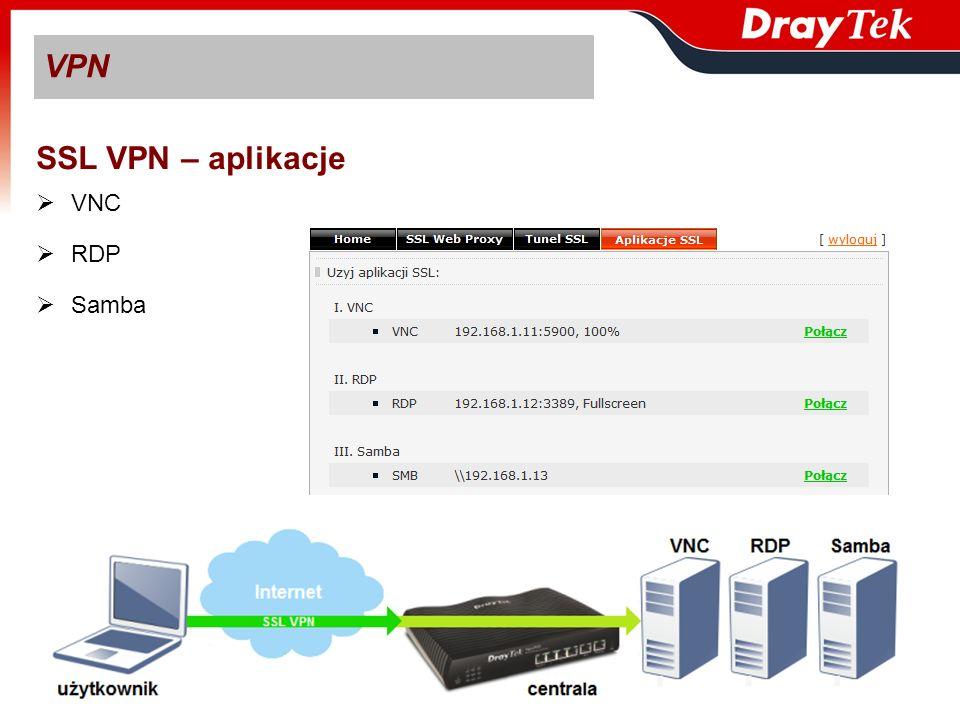VPN SSL VPN – aplikacje VNC RDP SambaC, RDP