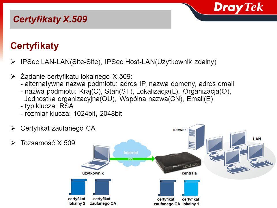 Certyfikaty X.509 Certyfikaty