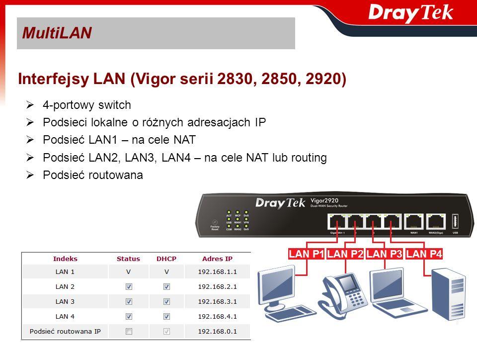 Interfejsy LAN (Vigor serii 2830, 2850, 2920)