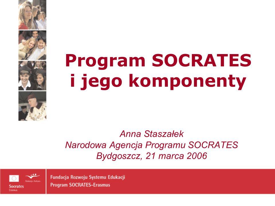 Program SOCRATES i jego komponenty
