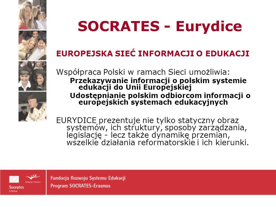 SOCRATES - Eurydice EUROPEJSKA SIEĆ INFORMACJI O EDUKACJI