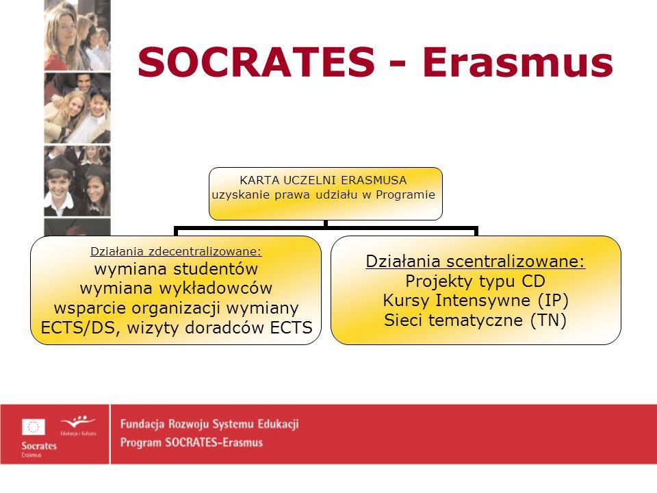 SOCRATES - Erasmus