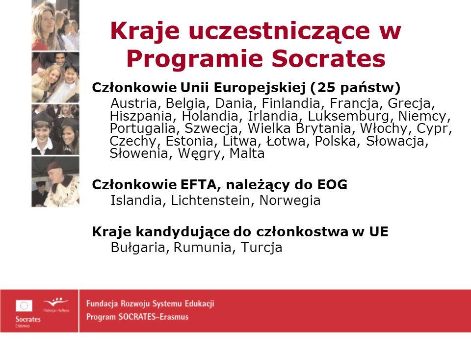Kraje uczestniczące w Programie Socrates