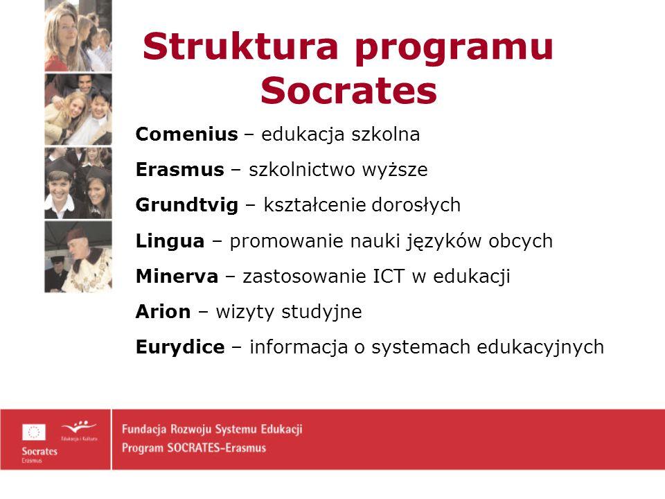 Struktura programu Socrates
