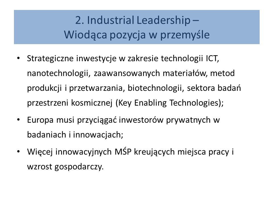 2. Industrial Leadership – Wiodąca pozycja w przemyśle