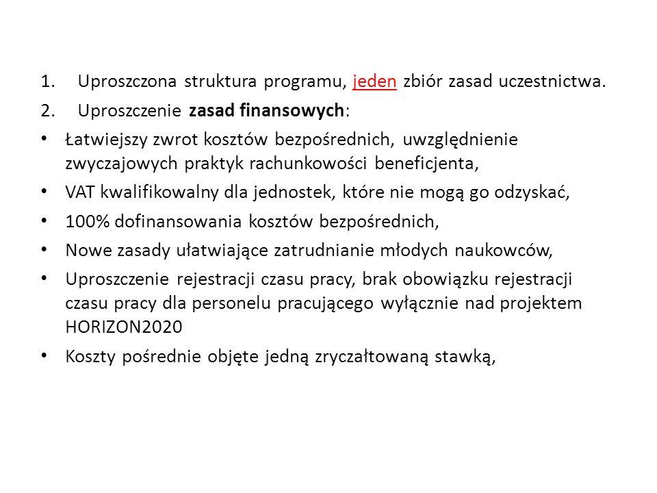Uproszczona struktura programu, jeden zbiór zasad uczestnictwa.