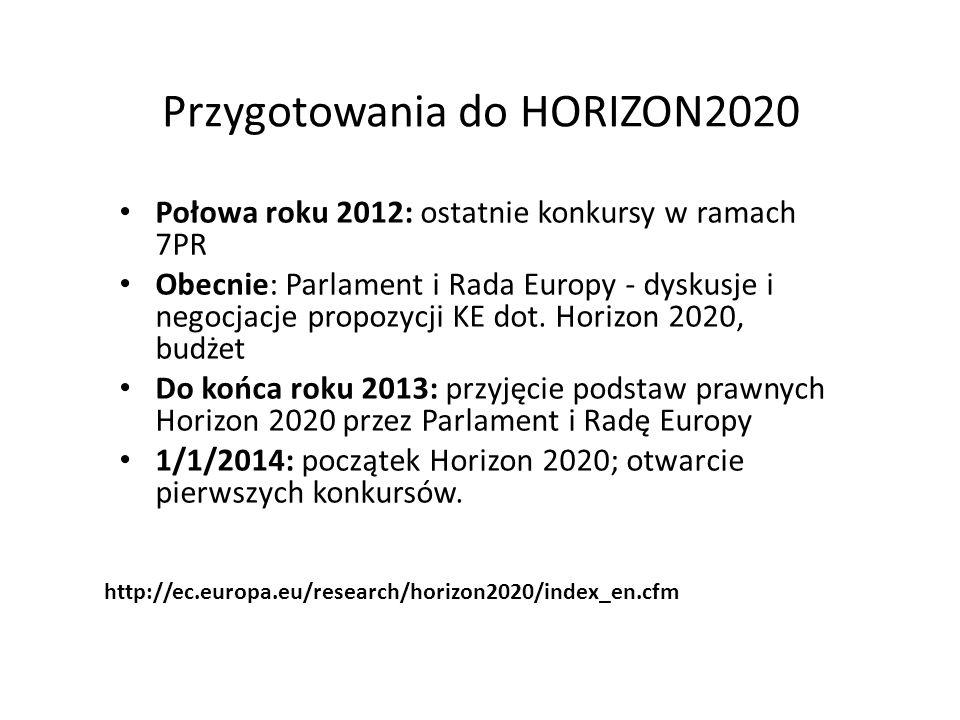 Przygotowania do HORIZON2020