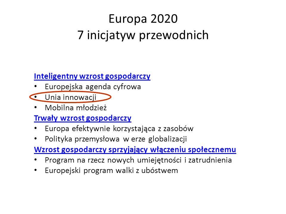 Europa 2020 7 inicjatyw przewodnich