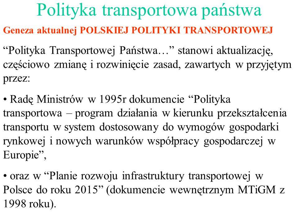 Polityka transportowa państwa