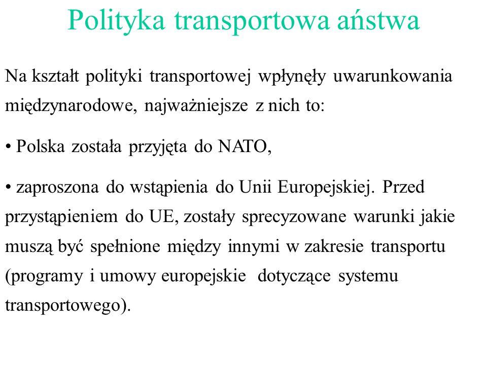 Polityka transportowa aństwa