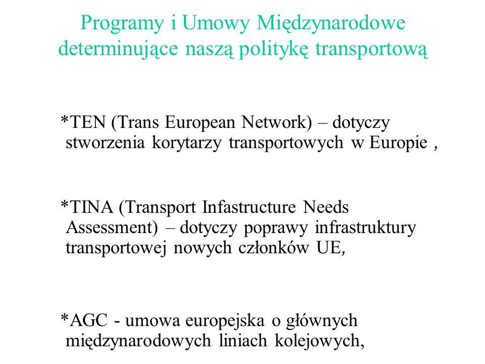 Programy i Umowy Międzynarodowe determinujące naszą politykę transportową