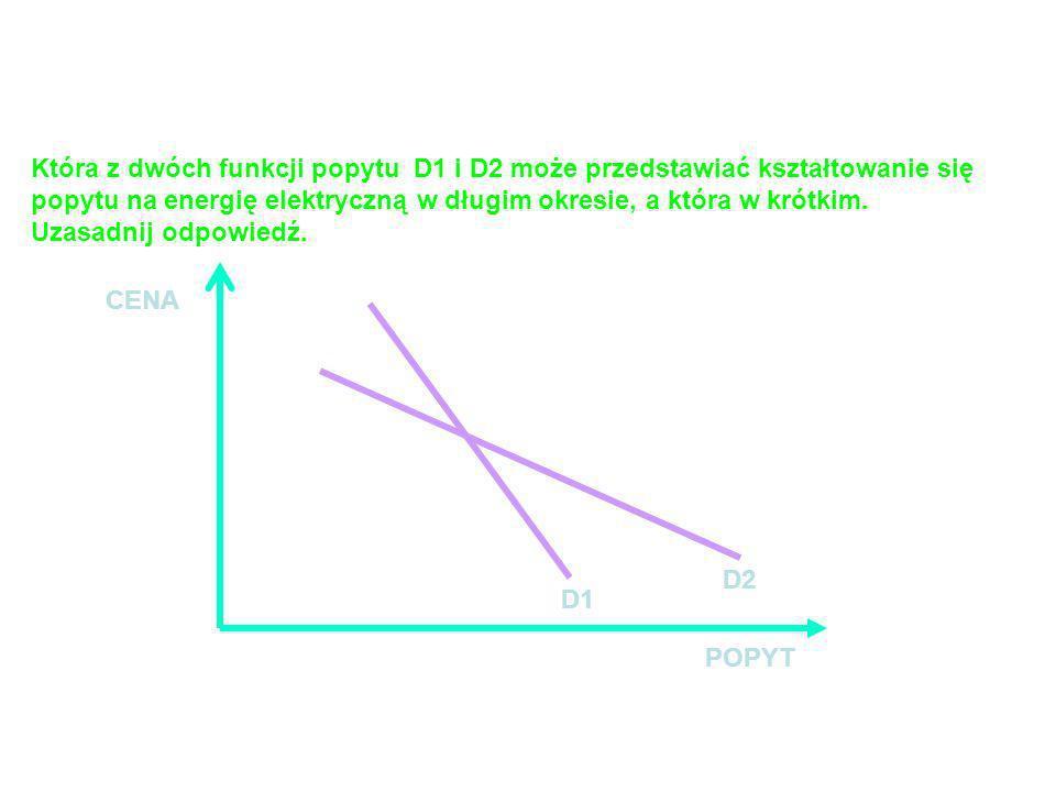 Która z dwóch funkcji popytu D1 i D2 może przedstawiać kształtowanie się popytu na energię elektryczną w długim okresie, a która w krótkim. Uzasadnij odpowiedź.