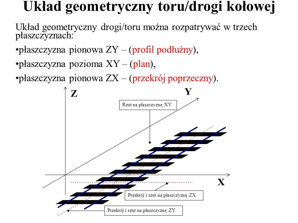 Układ geometryczny toru/drogi kołowej