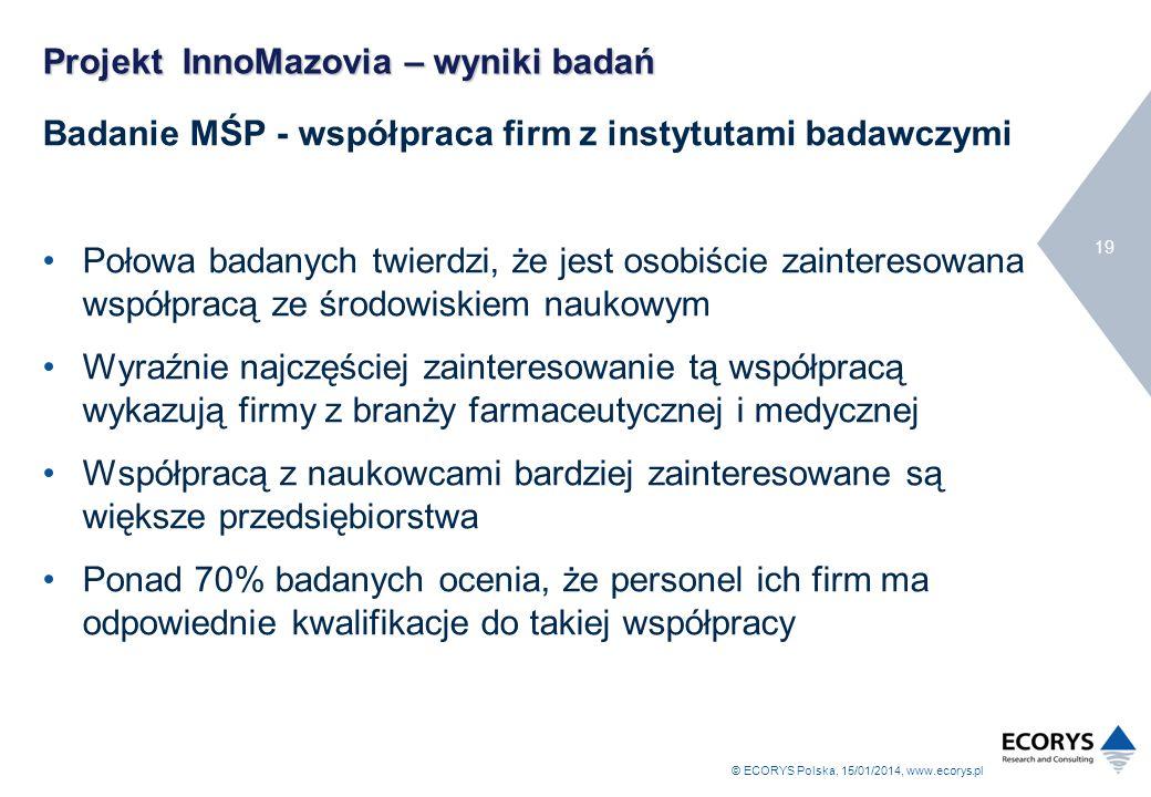 Projekt InnoMazovia – wyniki badań