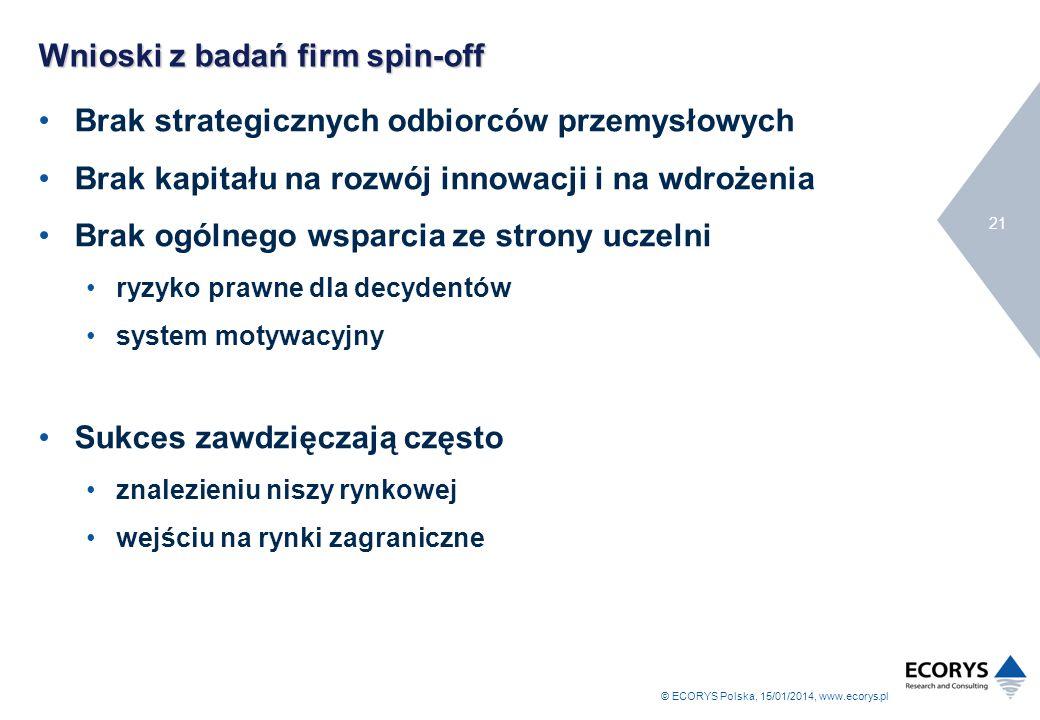 Wnioski z badań firm spin-off