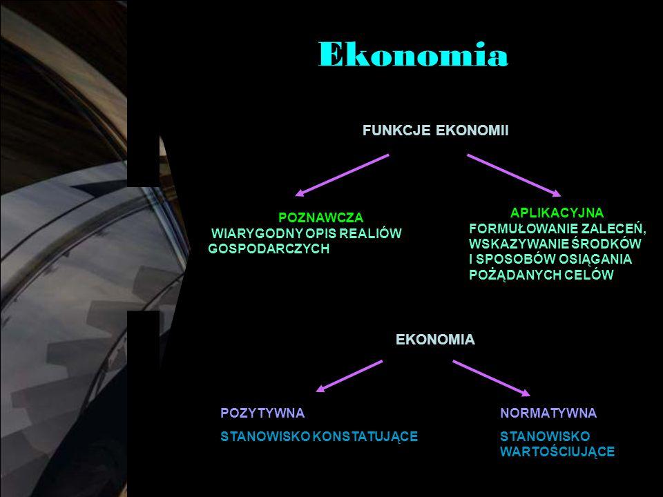 Ekonomia FUNKCJE EKONOMII EKONOMIA APLIKACYJNA
