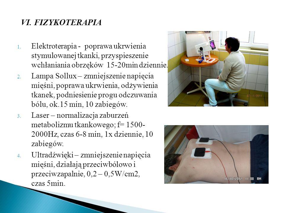 VI. FIZYKOTERAPIA Elektroterapia - poprawa ukrwienia stymulowanej tkanki, przyspieszenie wchłaniania obrzęków 15-20min dziennie.