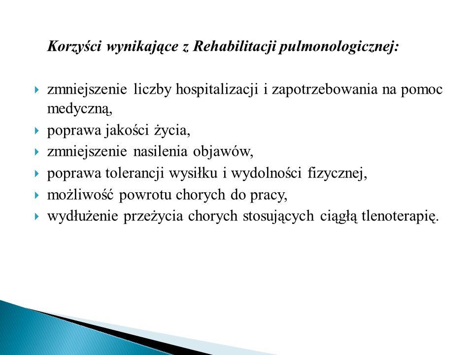 Korzyści wynikające z Rehabilitacji pulmonologicznej: