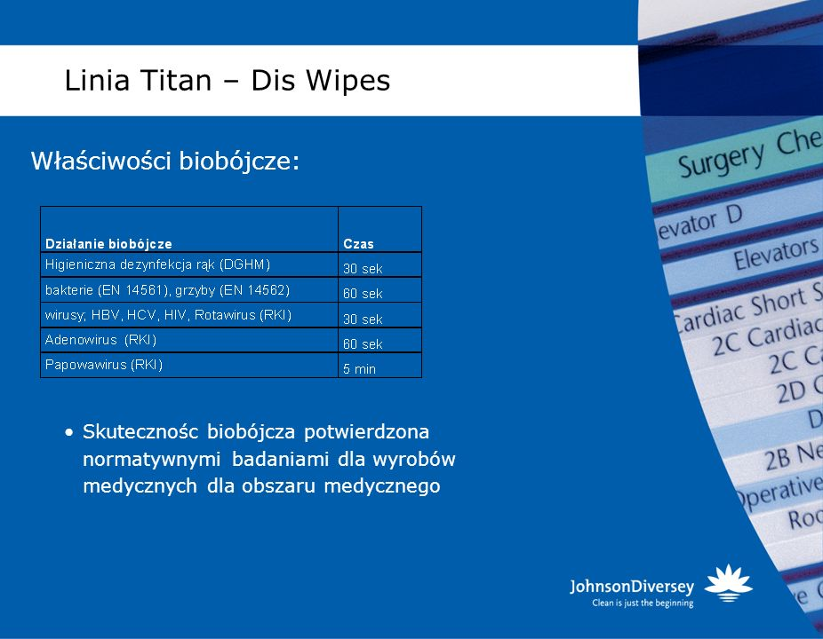 Linia Titan – Dis Wipes Właściwości biobójcze: